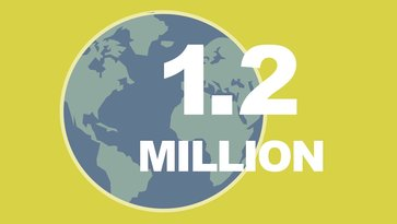 1.2 million people are killed in road traffic accidents worldwide every year