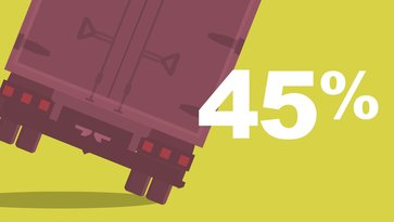 45% of accidents that result in injury to truck occupants involve a rollover.