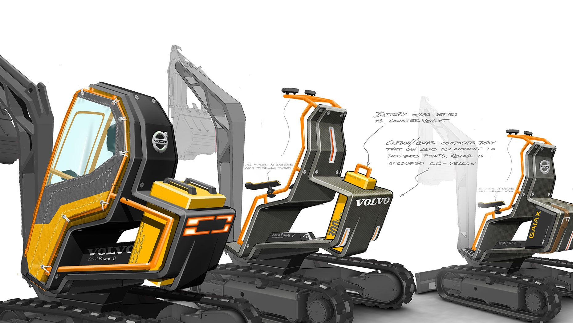 GaiaX concept compact excavator takes inspiration from ...