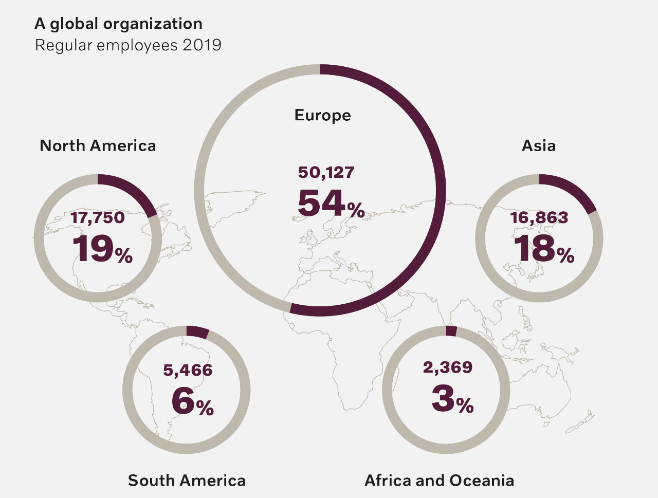 Distribution of Volvo Group employees on a world map